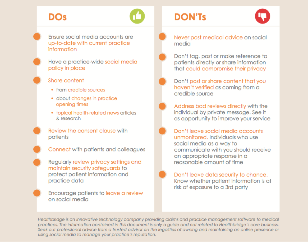 The Do's and Don'ts of Social Media for Healthcare Practitioners